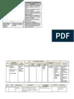 Datos de Inicial y Primaria