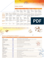 Recombinant Protein Extraction and Stablilization Reference Guide