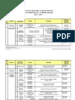 Formatori INM 2012-2013 - formare initiala