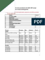 Chemistry Reagent chart