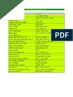 Daftar Kitab Pengobatan Dalam Islam