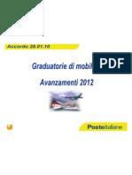datimobilita12ott2012