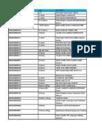 SC Johnson Company UPC Codes