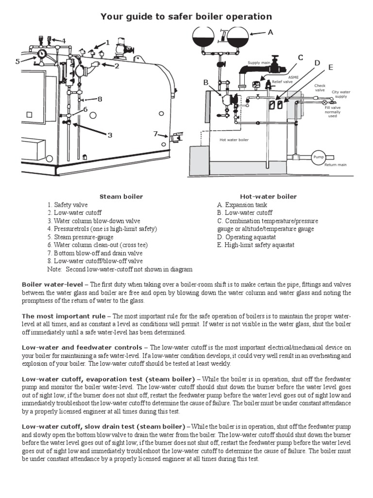 Snap Wonderful Steam Boiler Schematic Pictures Inspiration Low Water Cut Off Wiring Diagram Awesome Piping Image Collection Electrical And Ideas