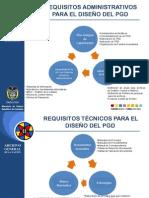 6. Programa Gestion Documental