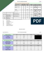 Annexe 6 - Abaque as 400 DB400 RPG v1.0