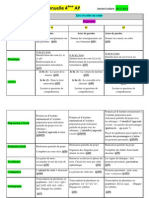 Progression annuelle 4ème AP  2012.2013
