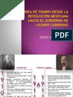 Línea de tiempo desde la revolución mexicana hasta