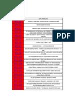 INDICE NTC.pdf