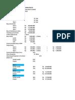 analisa finansial