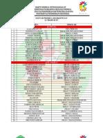 Daftar Peserta Seleksi Pusat Fix