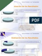 Presentación Fase Evaluacion 2 Parte
