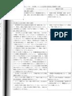 恩納村通信所跡地リゾート計画に係る環境影響評価準備書2