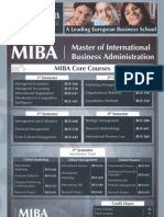 MBA courses outline