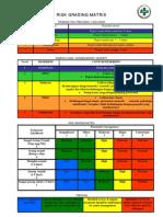 06.Form Studi Kasus i - Risk Grading Matrix
