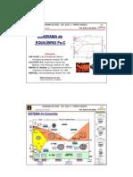 Cm Aula Diagramas Fases Fe-C