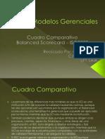 Modelos Gerenciales BSC-IsO