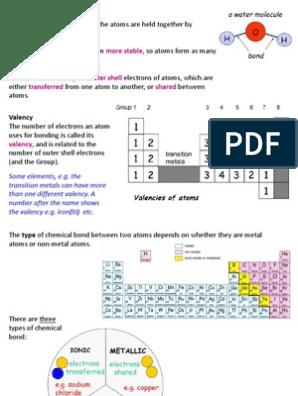 IGCSE Chemistry - Bonding (Ionic, Covalent and Metallic