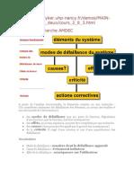 AMDEC - Ejemplo de su aplicación