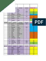 Year 12 Unit Three Tracking (2)