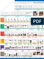 Dremel- 08-09 Accessory Guide Poster