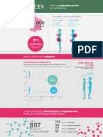 Infographie - Cancer