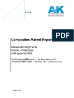 Composites Market Report