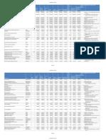 Respuestas de los agentes de microfinanzas (en 2012)