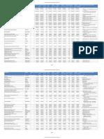Microfinance practitioner responses (in 2012)