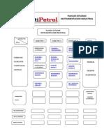 Plan de Estudios Instrumentacion Industrial 2013