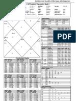 SAMPLE OF KP CHART.PDF