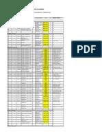 Horarios Del Iitermino Primera-segunda-tercera y Examen Final Laboratorio Evaluacion
