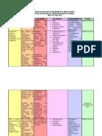 Plan Operativo de Emergencia Institucional 2013