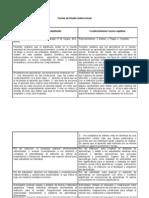 Comparacion DeTeorias de Diseno Instruccional