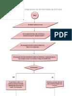 Elaboración de Diagramas de las Pantallas de Entrada.pdf