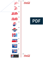 Advertising, Promotion, Top 100 Brands