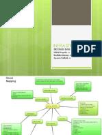 "Research paper on ""Infrastructure -Devnadi prakalp"""