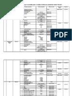Controlul Calitatii Privind Receptia Materiilor Prime Si Auxiliare La Fabricarea Salamului Fiert