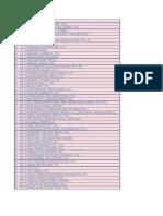 FAPCCI Membership Directory 2008-09_Final
