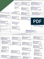 Basel II Ref Data Mgmt - Based on Data Model v3.3a - In-Scope Tables - Data Model (Logical) v1.0
