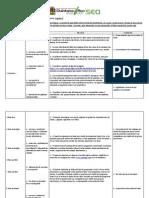 Planeación Clase HDT