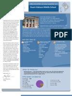 DCPS School Profile 2011-2012 (Amharic) - Stuart-Hobson