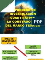 CLASE 11. CONSTRUCCIÓN DEL MARCO TEÓRICO