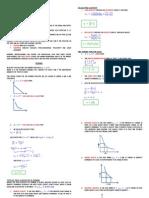 Microeconomics Summary