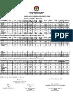 Data Logistik Pemilu 2004 B
