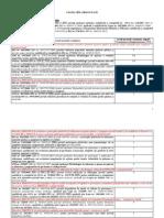 2012-02-23 Directive Ue Legislatieorizontala