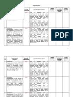 2012-02-23 Regulamente Ue Protectianaturii