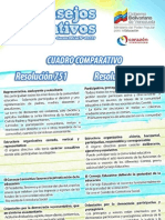 Cuadros_Comparativos DE RESOLUCIÒN 058