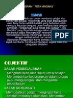 Inovasi Kajian Tempatan 2010
