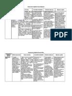 Cuadro descripción de cada OSP